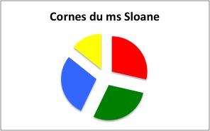 Cornes ms sloane
